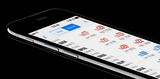 Introducing EightCap- www.eightcap.com Iphone-7-offer-featured-image